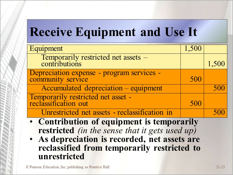 Receive Equipment and Use It