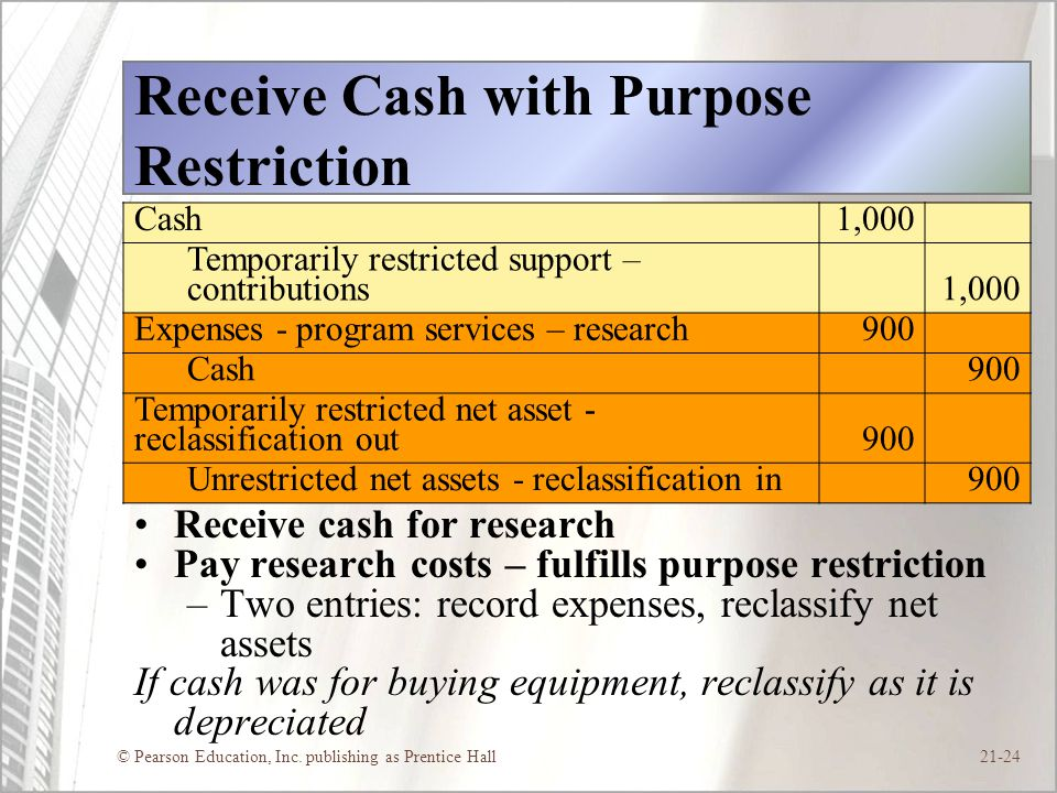 Receive Cash with Purpose Restriction