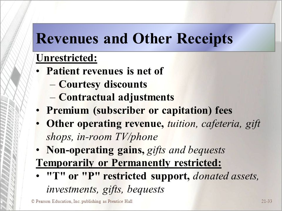 Revenues and Other Receipts