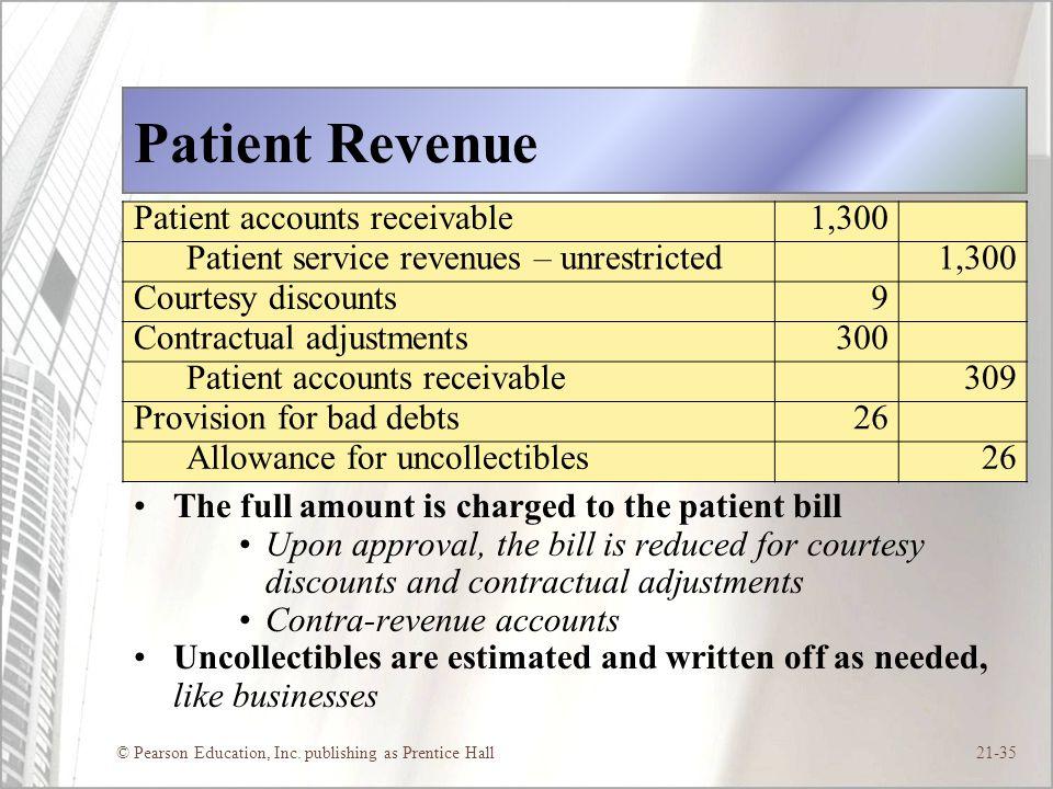 Patient Revenue Patient accounts receivable 1,300