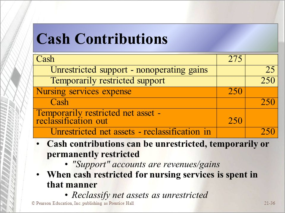 Cash Contributions Cash 275 Unrestricted support - nonoperating gains