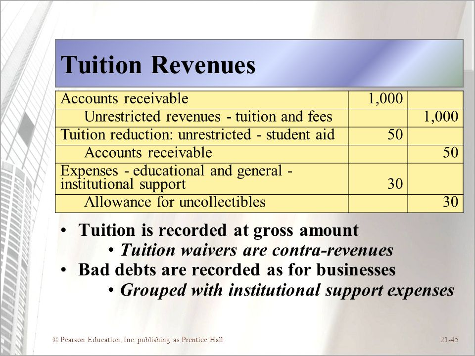 Tuition Revenues Tuition is recorded at gross amount