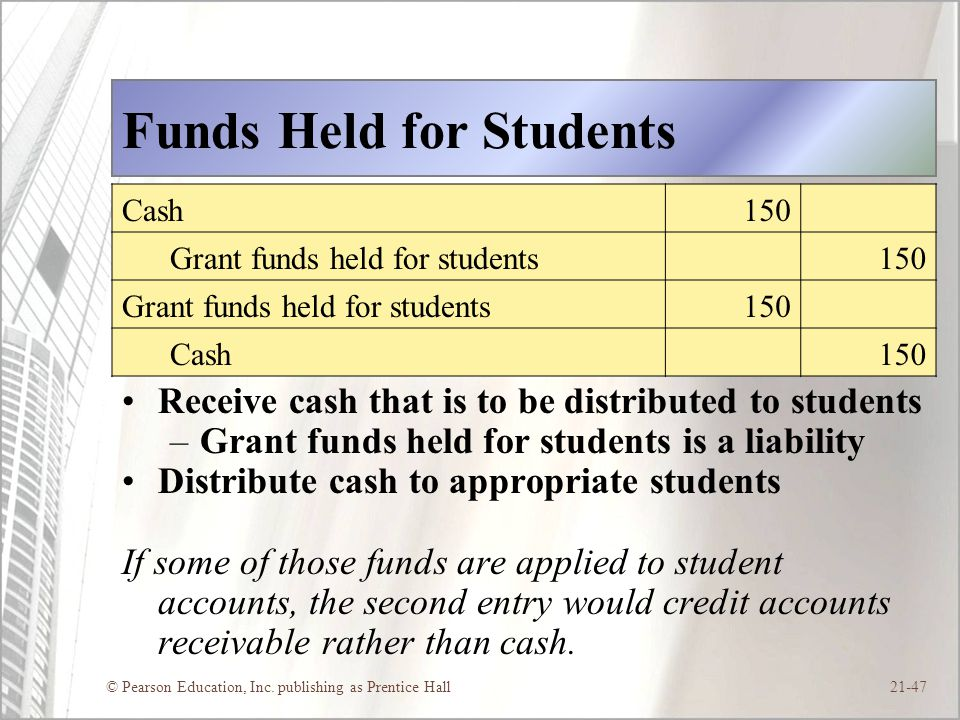 Funds Held for Students