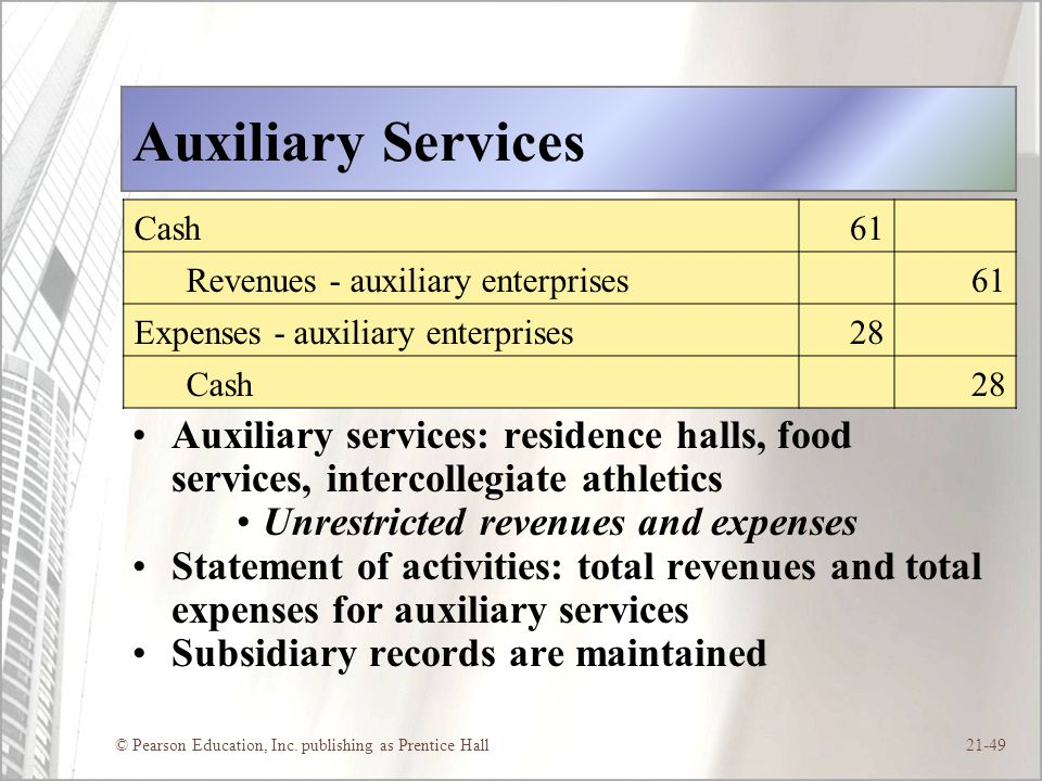 Auxiliary Services Cash. 61. Revenues - auxiliary enterprises. Expenses - auxiliary enterprises.