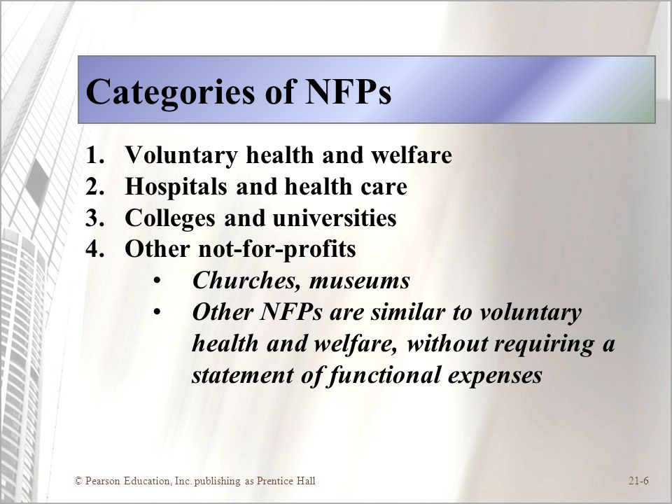 Categories of NFPs Voluntary health and welfare