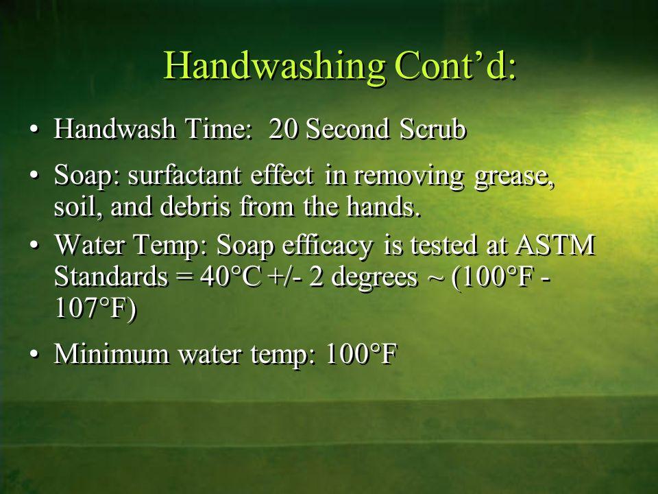 Handwashing Cont'd: Handwash Time: 20 Second Scrub