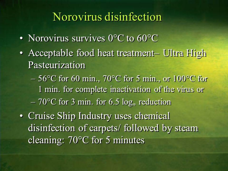 Norovirus disinfection