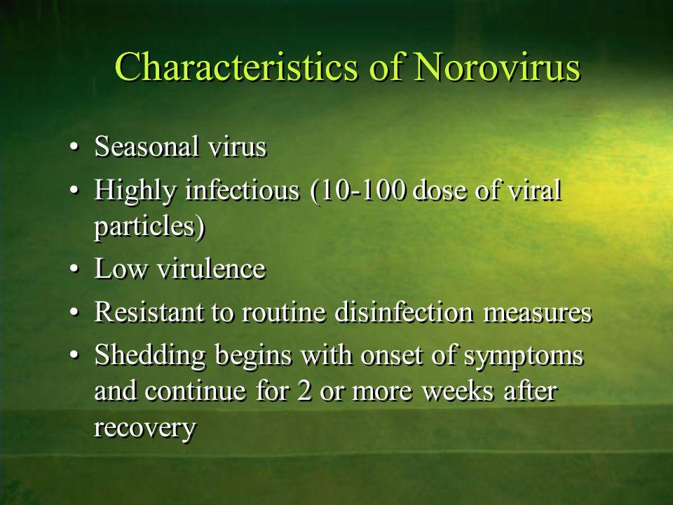 Characteristics of Norovirus