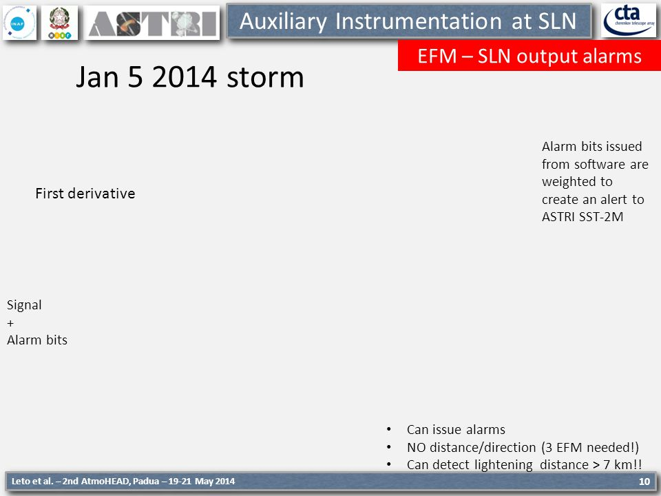 Auxiliary Instrumentation at SLN