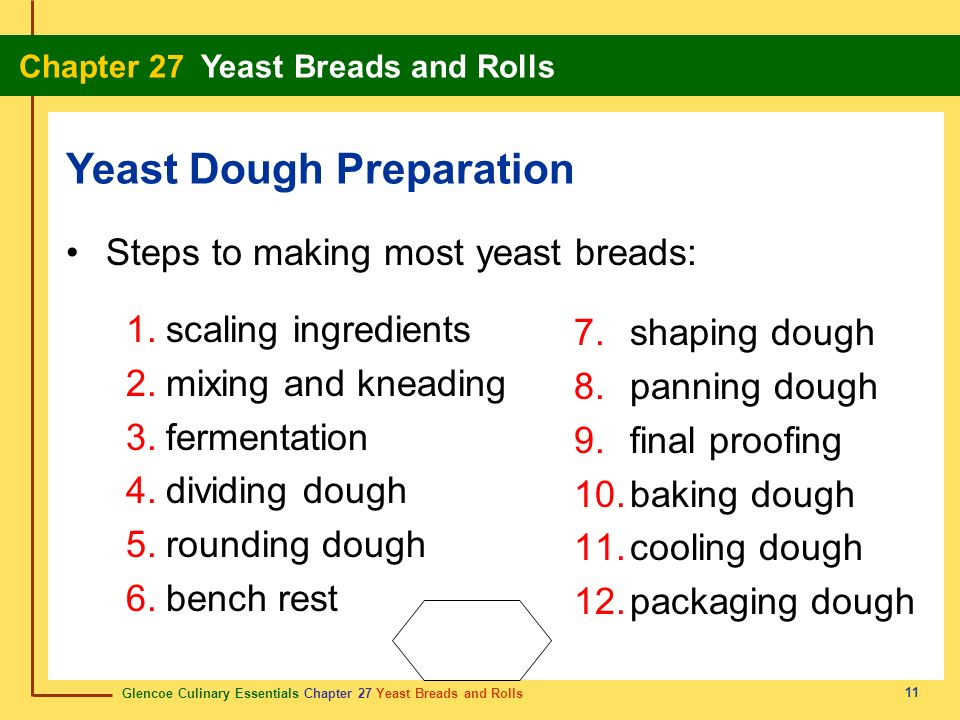 Yeast Dough Preparation