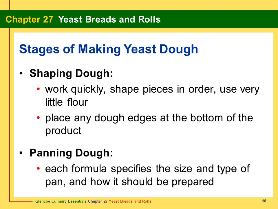 Stages of Making Yeast Dough