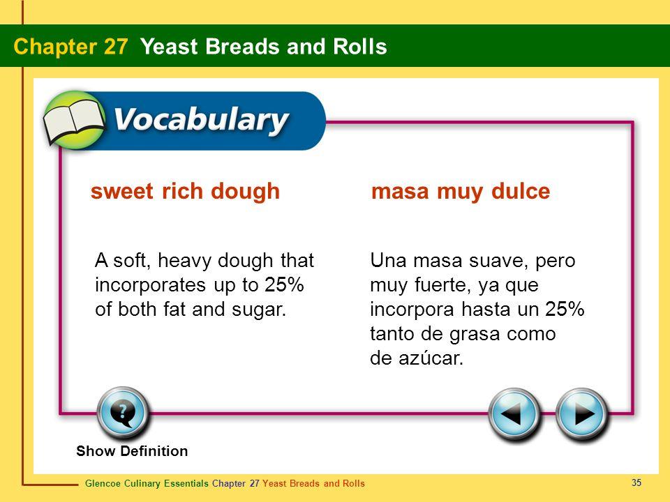 sweet rich dough masa muy dulce