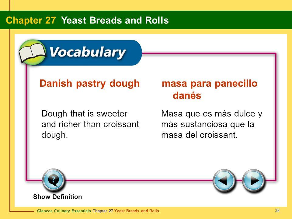 Danish pastry dough masa para panecillo danés