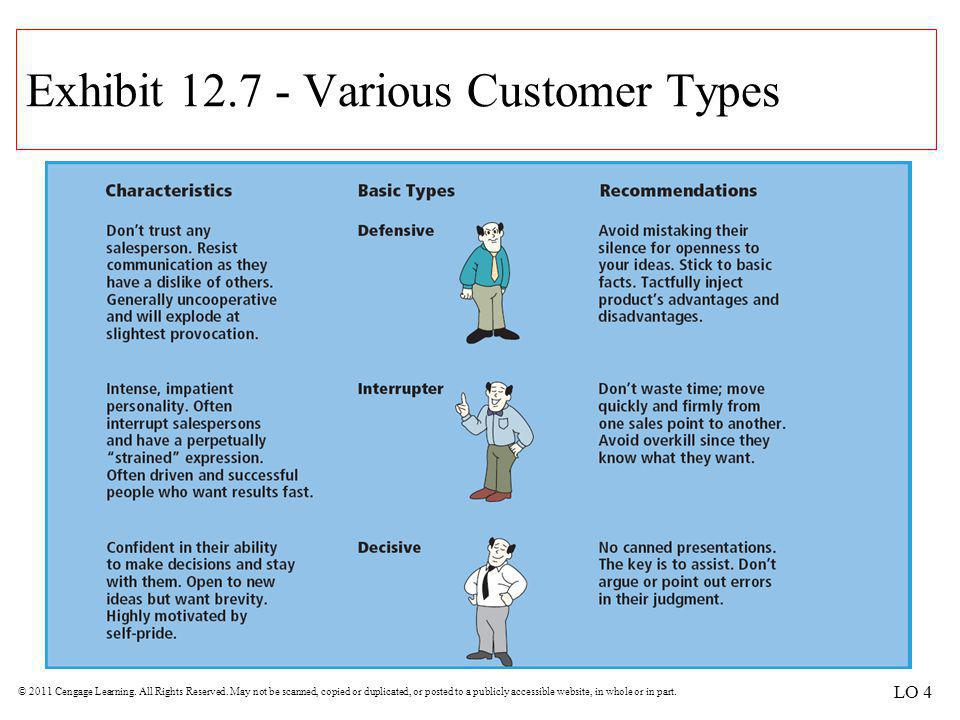 Exhibit 12.7 - Various Customer Types