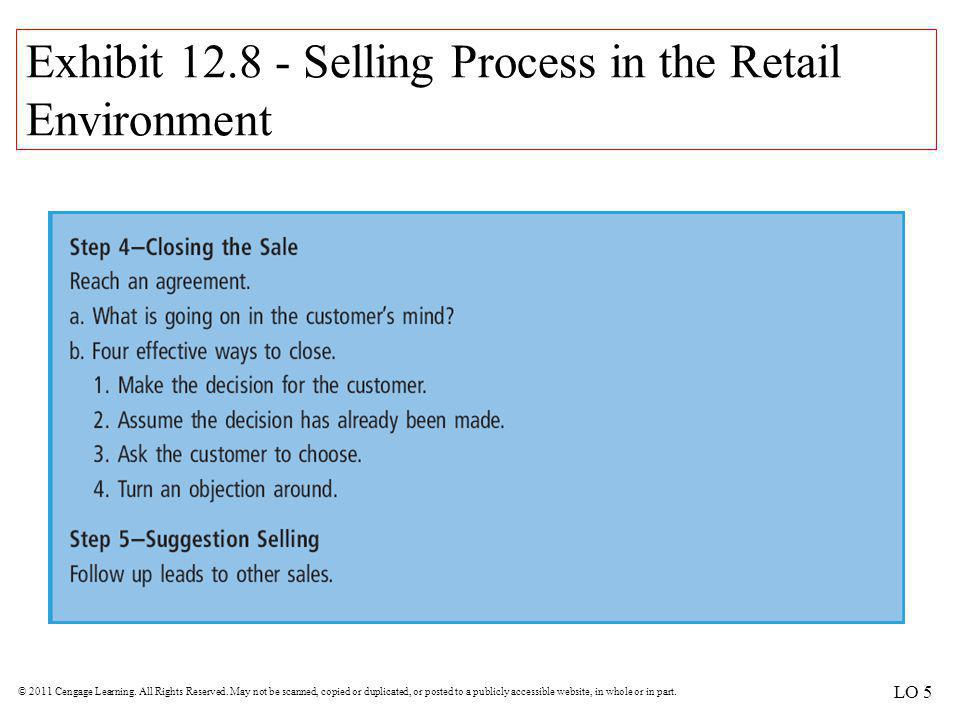 Exhibit 12.8 - Selling Process in the Retail Environment