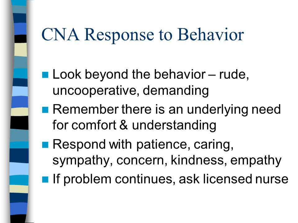 CNA Response to Behavior