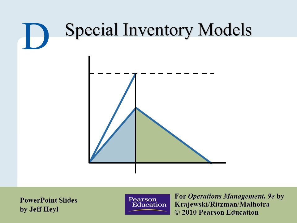 Special Inventory Models