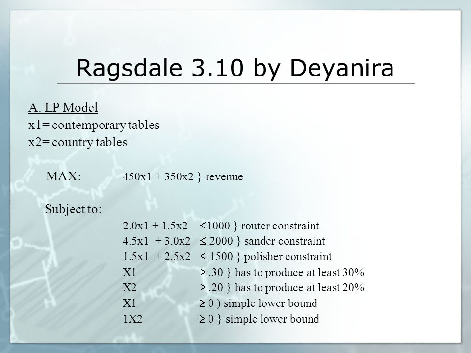 Ragsdale 3.10 by Deyanira A. LP Model x1= contemporary tables