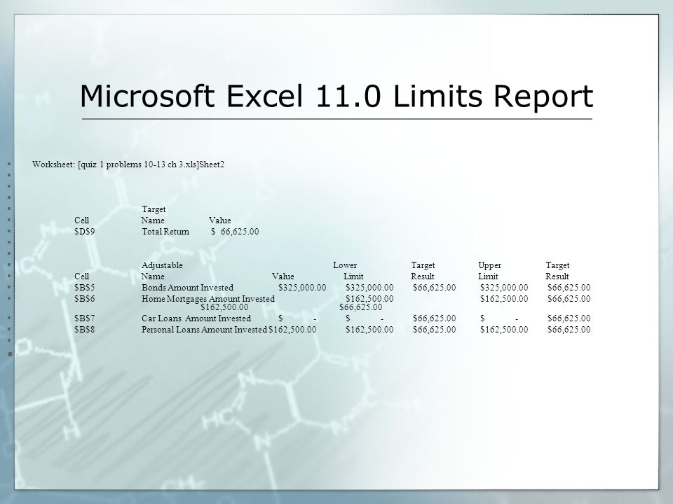 Microsoft Excel 11.0 Limits Report