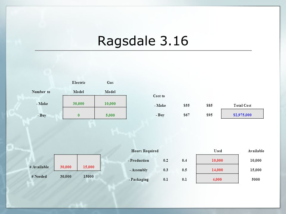Ragsdale 3.16 Electric Gas Number to Model - Make 30,000 10,000 - Buy