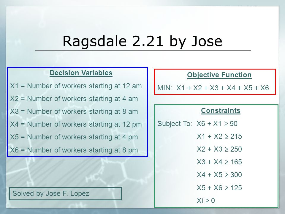 Ragsdale 2.21 by Jose Decision Variables Objective Function