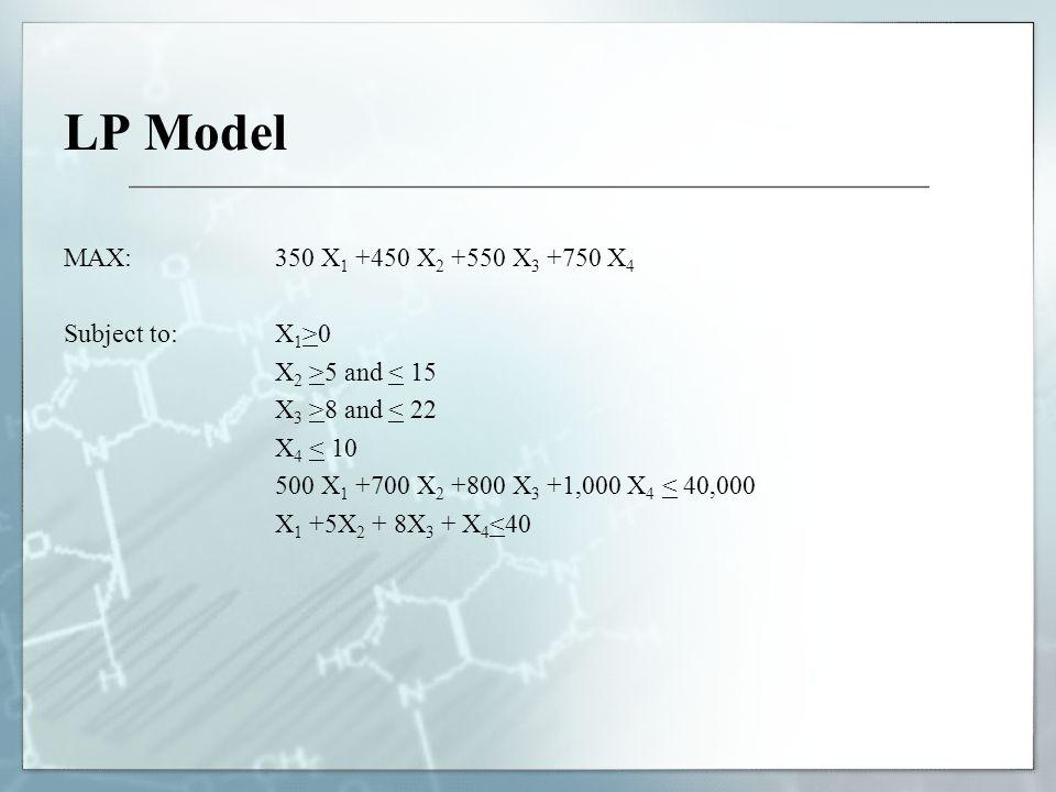 LP Model MAX: 350 X1 +450 X2 +550 X3 +750 X4 Subject to: X1>0
