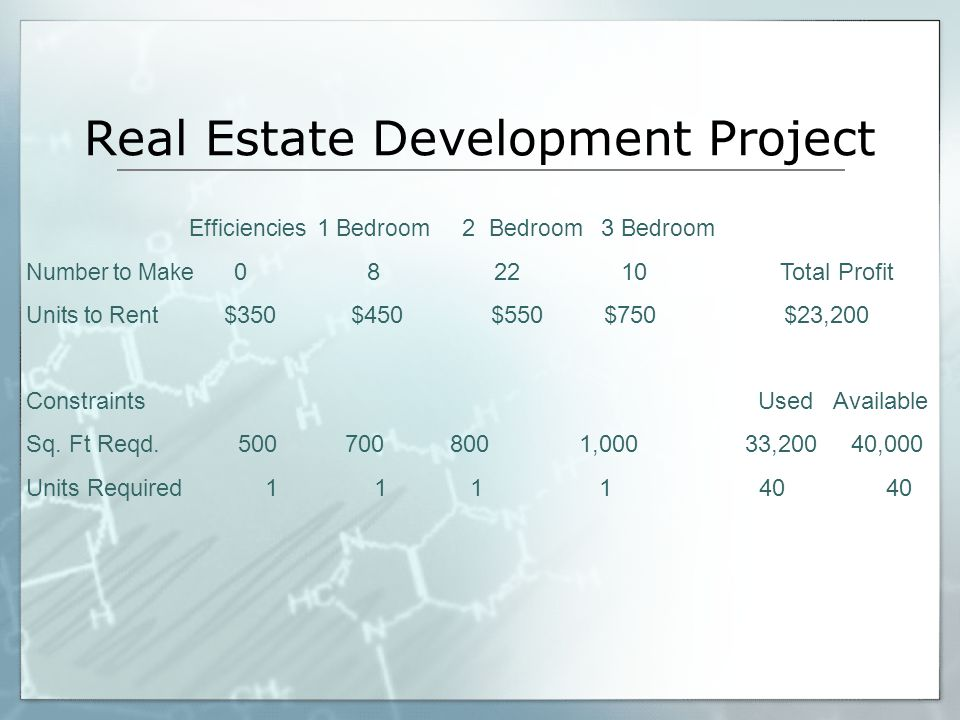 Real Estate Development Project