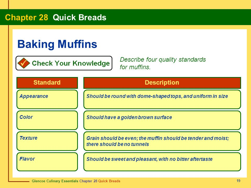Baking Muffins Describe four quality standards for muffins. Standard
