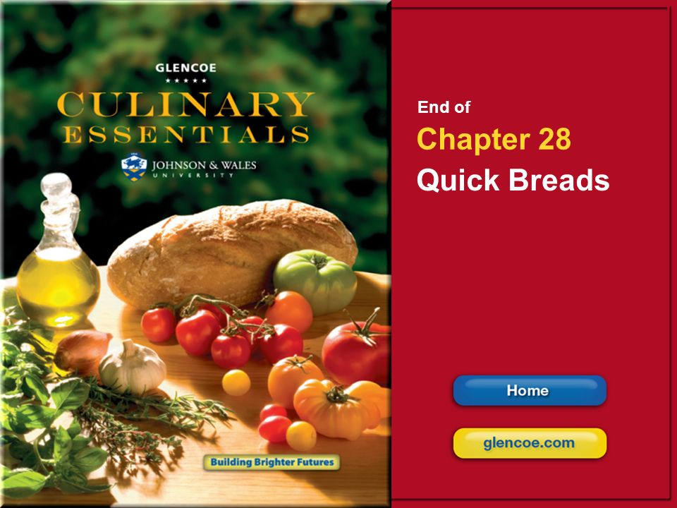 End of Chapter 28 Quick Breads