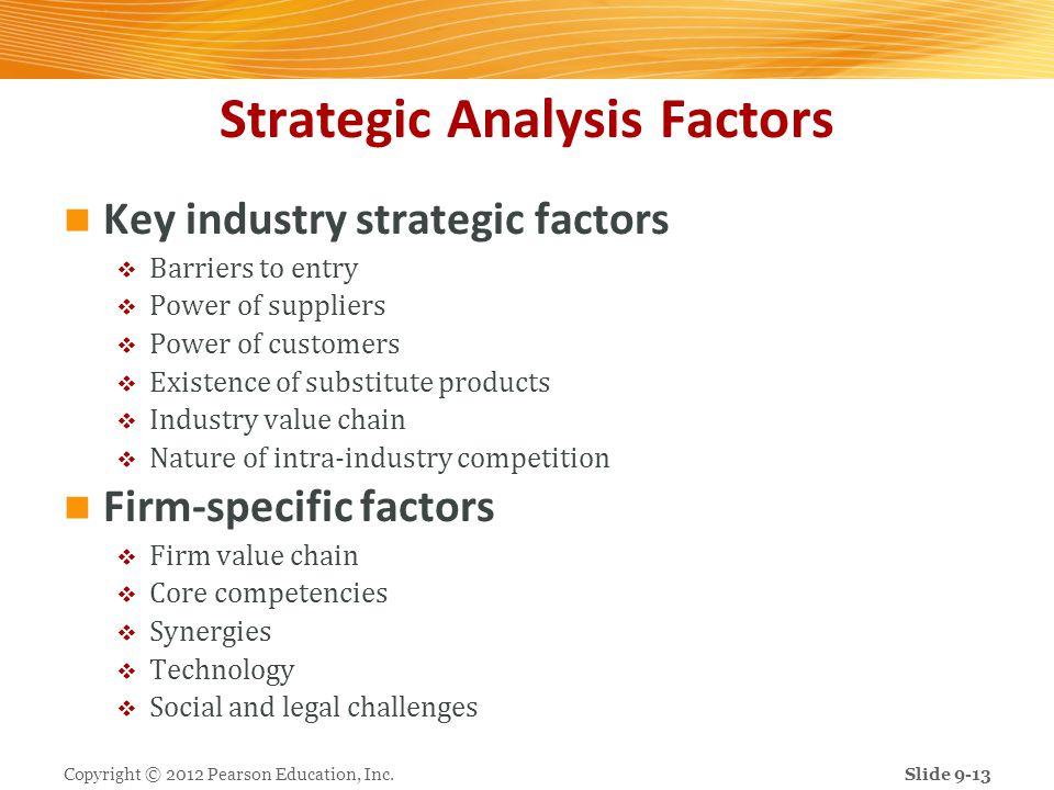 Strategic Analysis Factors