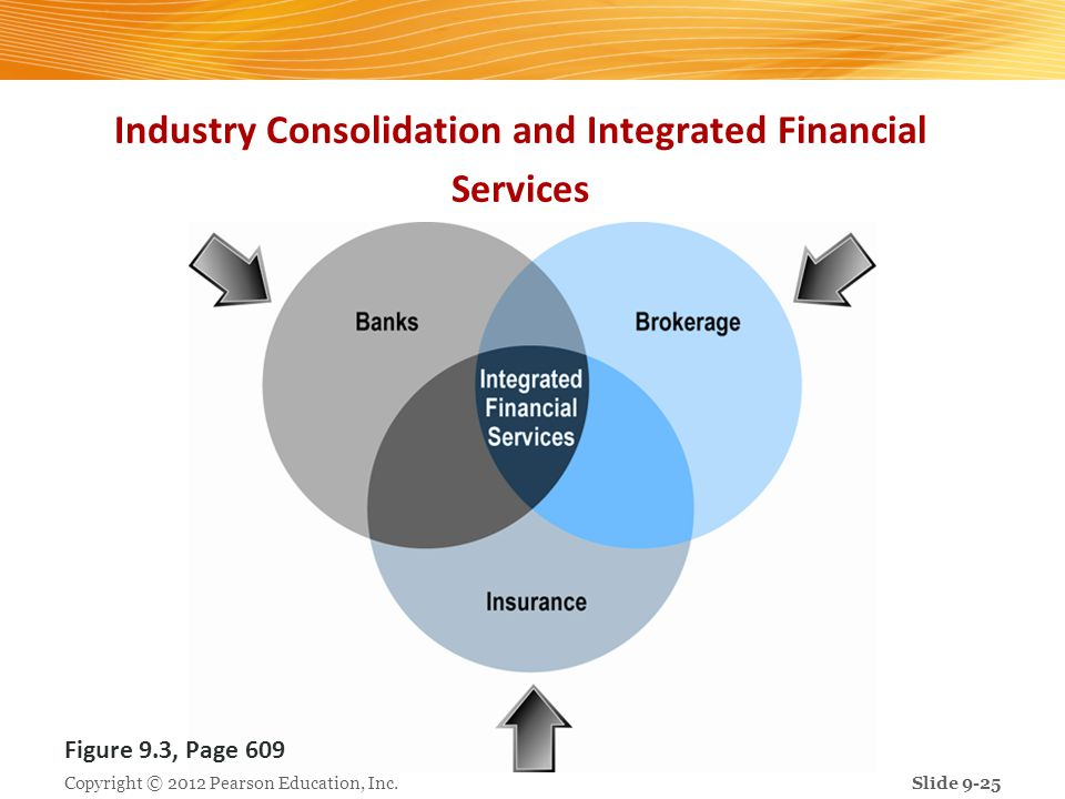 Industry Consolidation and Integrated Financial Services