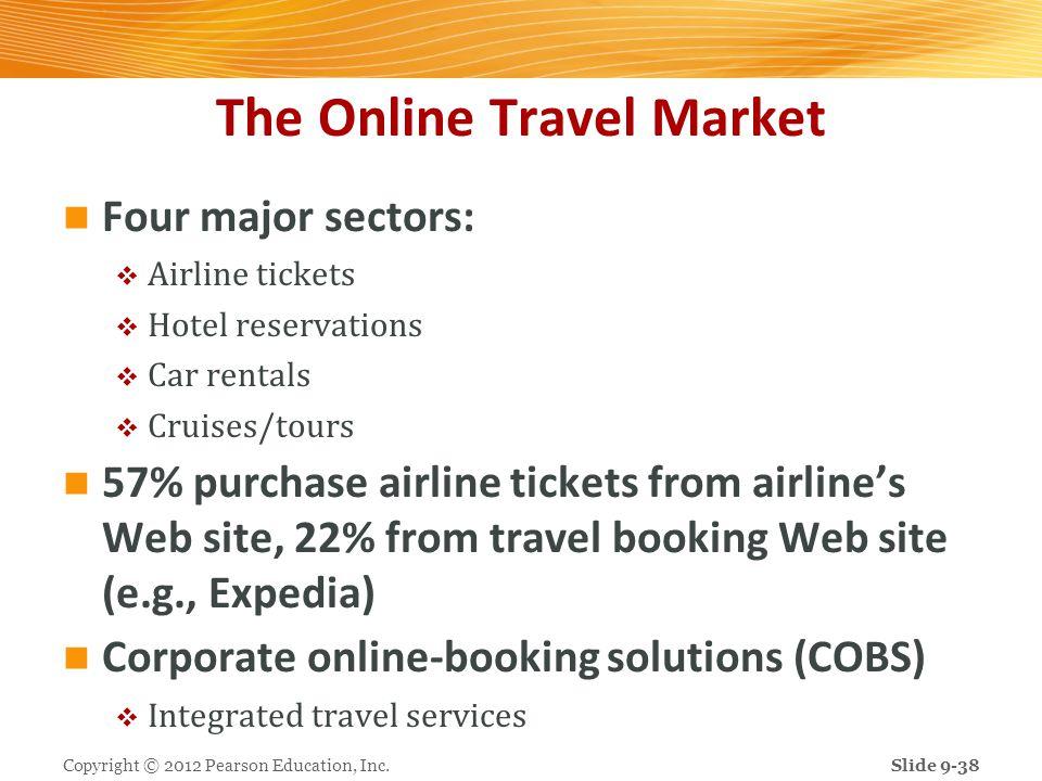 The Online Travel Market
