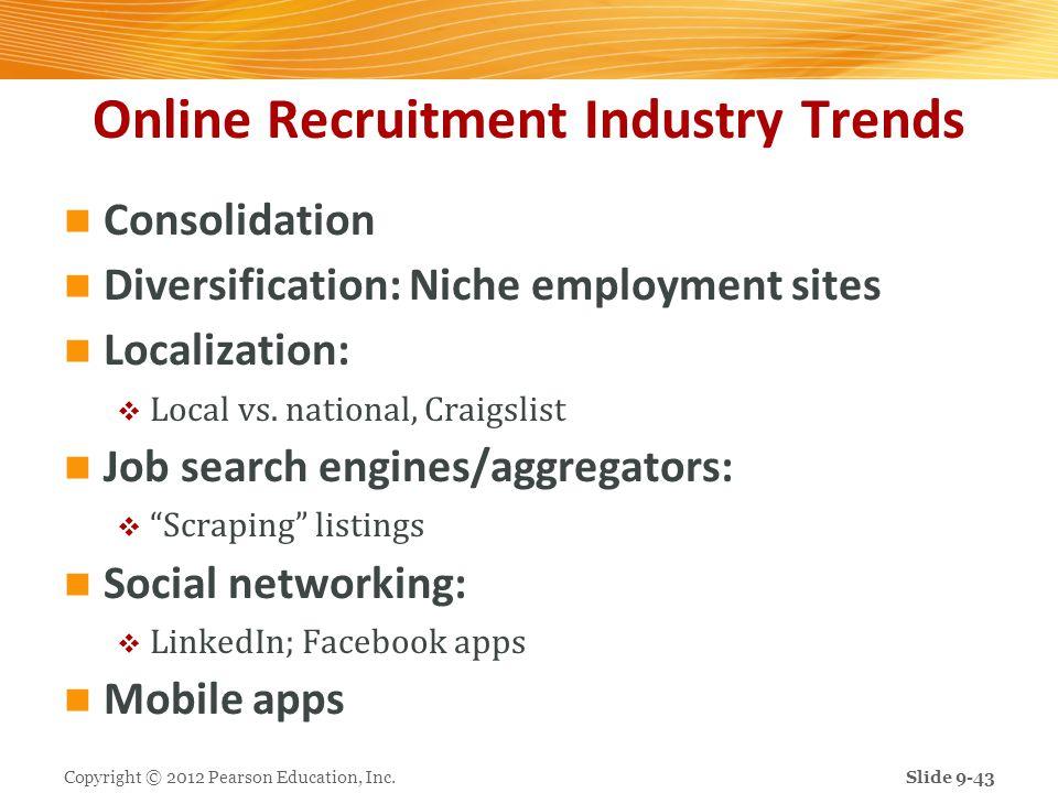 Online Recruitment Industry Trends