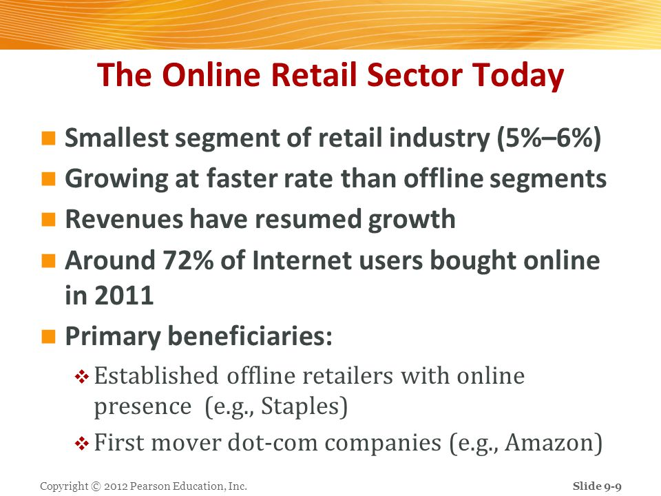 The Online Retail Sector Today