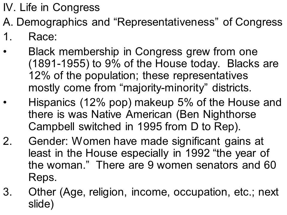 IV. Life in Congress A. Demographics and Representativeness of Congress. Race: