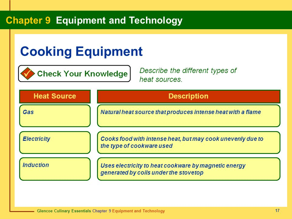 Cooking Equipment Describe the different types of heat sources.
