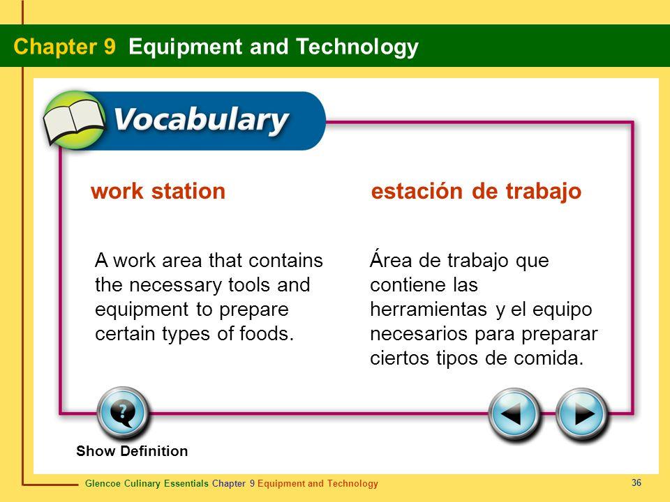 work station estación de trabajo