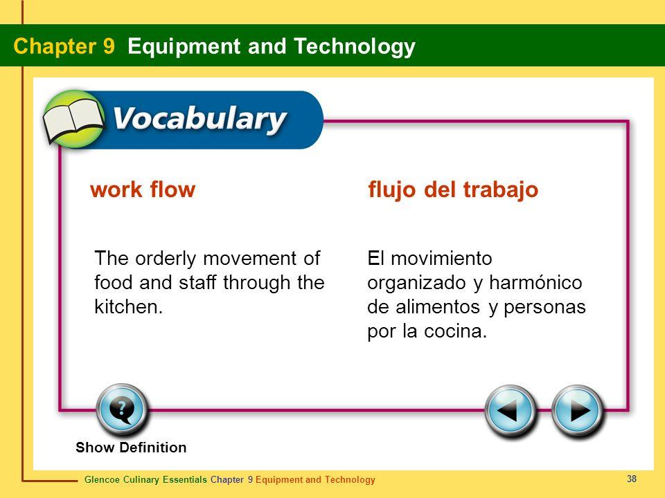 work flow flujo del trabajo