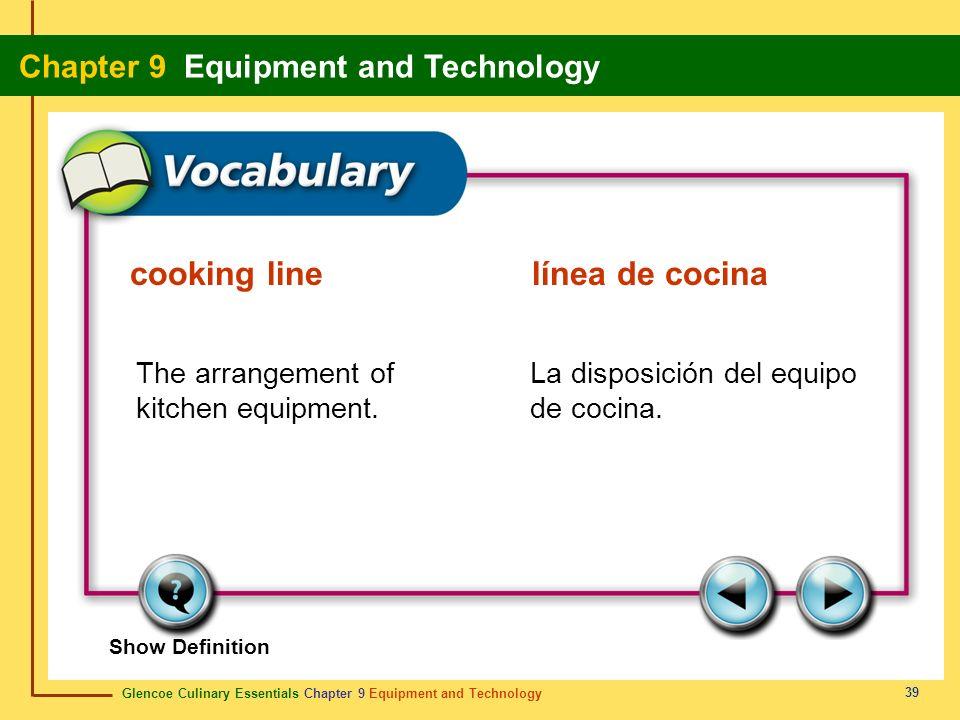 cooking line línea de cocina