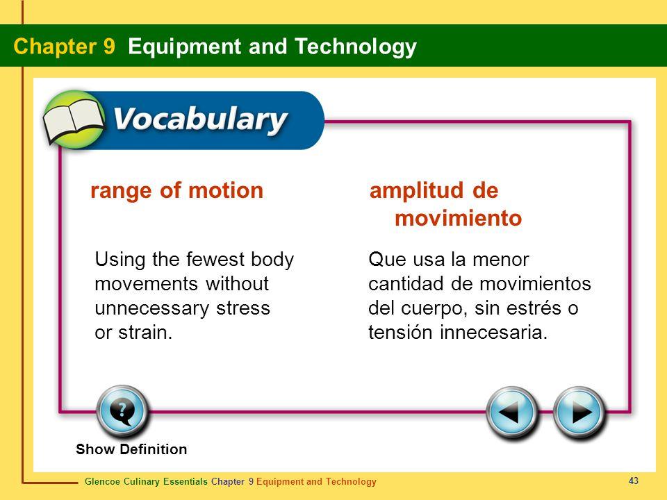range of motion amplitud de movimiento