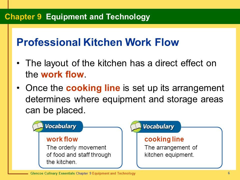 Professional Kitchen Work Flow