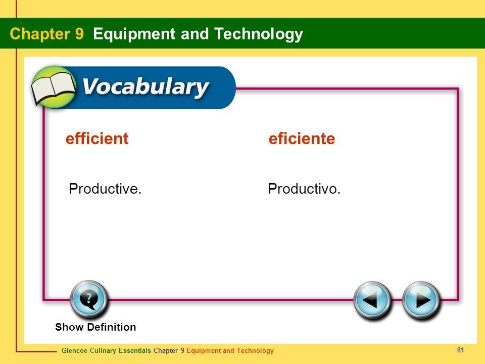 efficient eficiente Productive. Productivo.