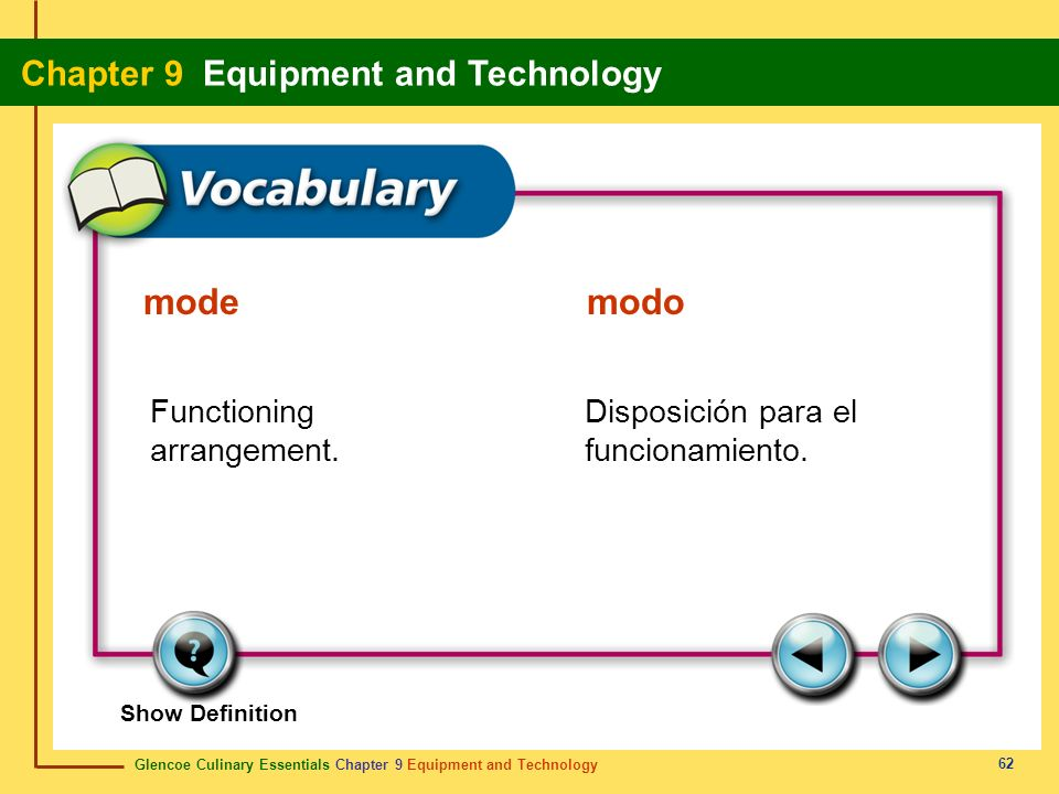 mode modo Functioning arrangement. Disposición para el funcionamiento.