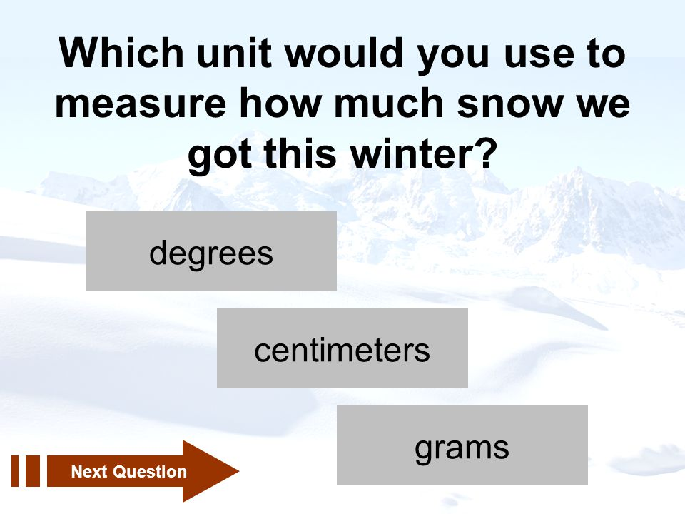 Which unit would you use to measure how much snow we got this winter