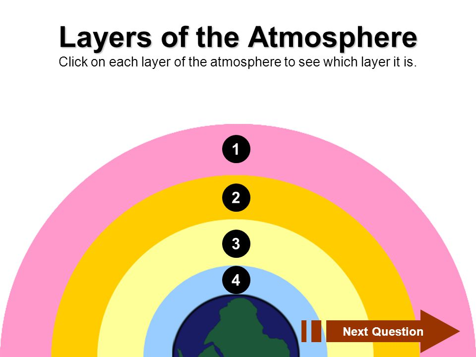Layers of the Atmosphere Click on each layer of the atmosphere to see which layer it is.