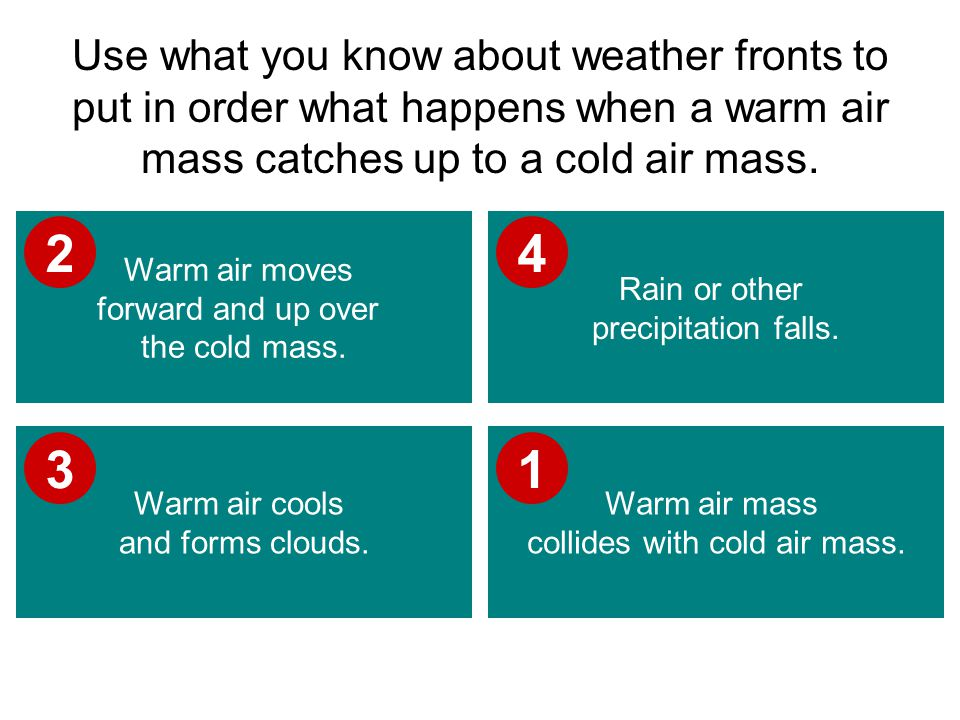 Use what you know about weather fronts to put in order what happens when a warm air mass catches up to a cold air mass.