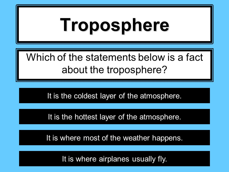 Which of the statements below is a fact about the troposphere
