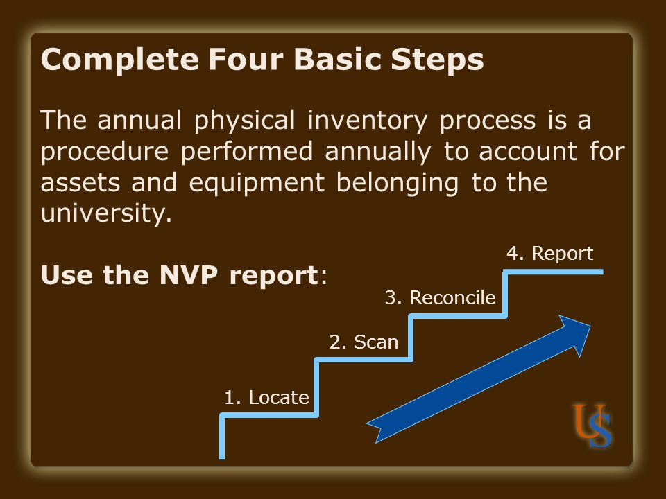 Complete Four Basic Steps