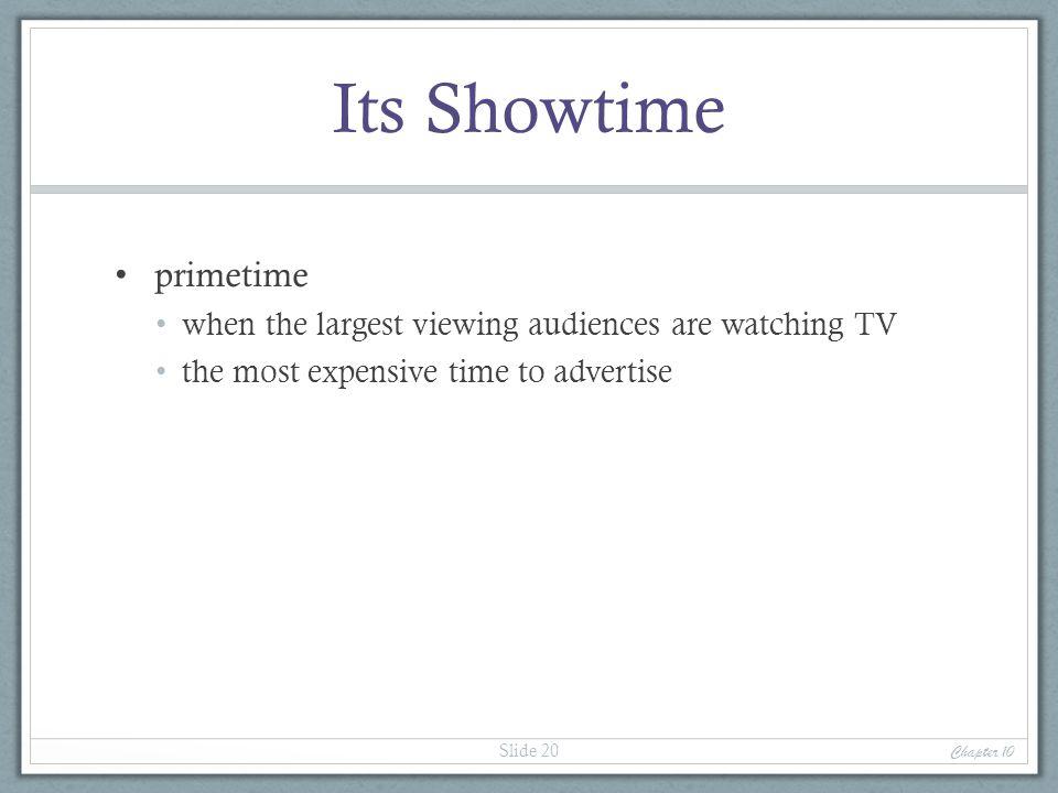 Its Showtime primetime