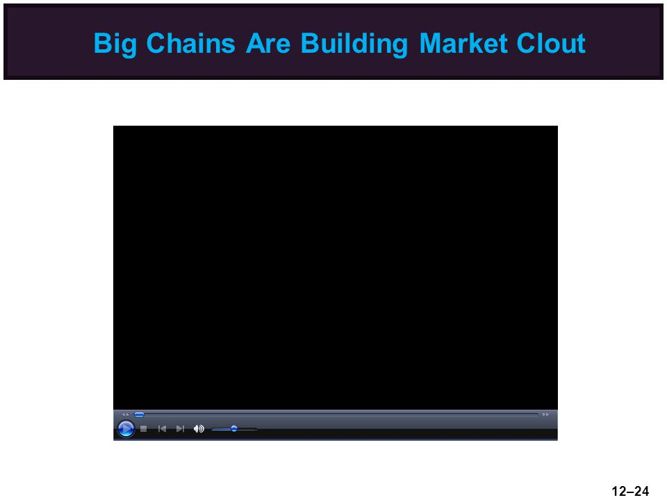 Big Chains Are Building Market Clout